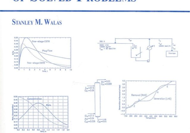 Chemical Reaction Engineering Handbook of Solved Problems