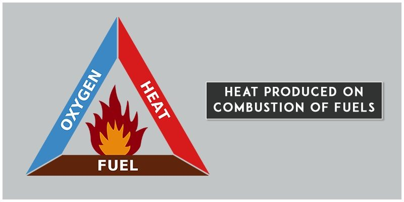 Fuels and Combustion Pdf